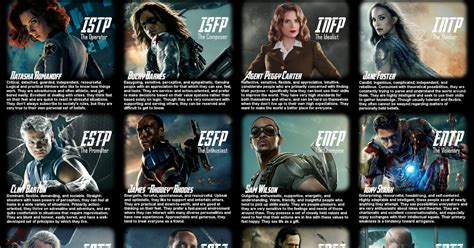 infj personality it 39 s a dan 39 s world can we do this one the avengers myers