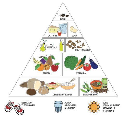 alimentazione vegetariana veronesi piramide vegetariana sito web dott ssa marta gelain