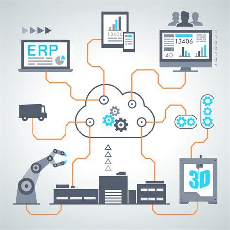 industrie 4 0 digitalisierung digitalisierung industrie 4 0 und das it service management wendia