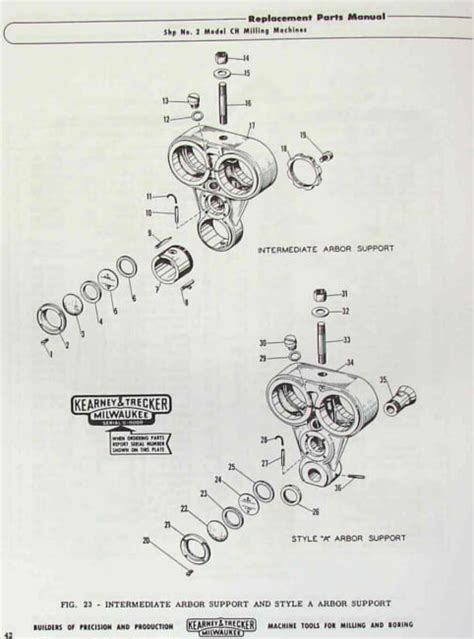 kearney trecker milwaukee ch milling machine parts manual