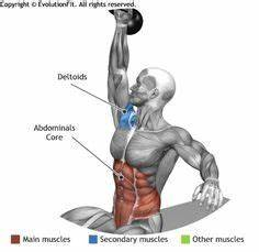 ABDOMINALS - RUSSIAN ONE ARM KETTLEBELL   abs to do ...
