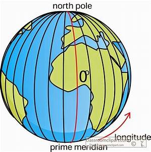 What Is The Name Of Line Which Connects The North Pole To
