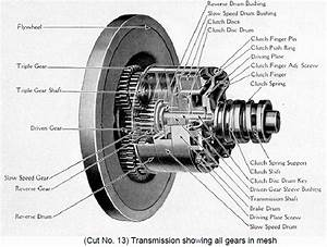 1927 Model T Wiring Diagram