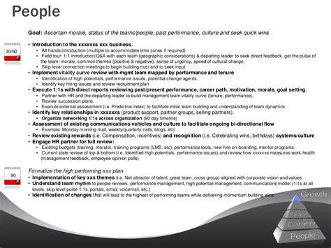 leadingastcom sample  day leadership plan