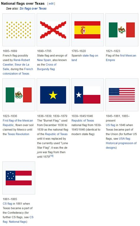Why Are Boat Flags Red by Why Are The Flags Of Texas And Chile Similar Quora