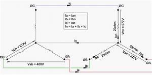 Voltage Drop Calculations  Formulas  Phasor Diagram And