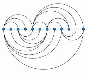 Arc Diagram