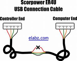 Scorbot Er4u Usb Connection Cable