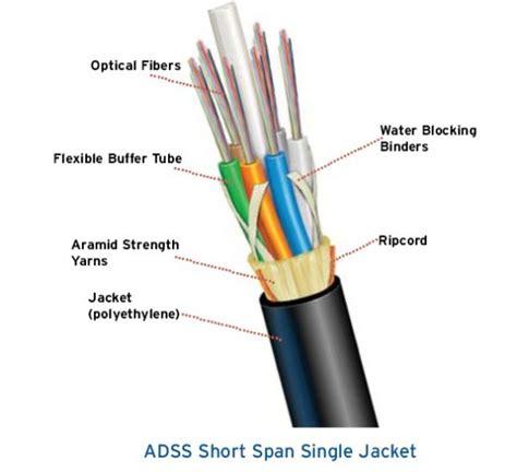 zero water filter draka ezspan span all dielectric self support