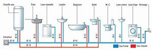 Plomberie Pour Les Nuls : renovation marbre paris caen simulateur de pret travaux ~ Melissatoandfro.com Idées de Décoration