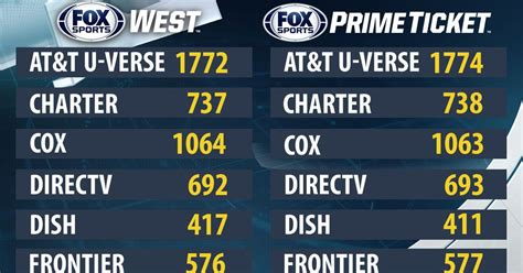 channel listings  fox sports west  prime ticket