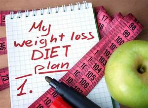 Measuring Body For Weight Loss Watchfit The Science Of Weight Loss 10 Facts To Live By