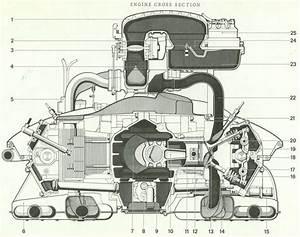 Porsche 911 Valve Adjustment Made Easy