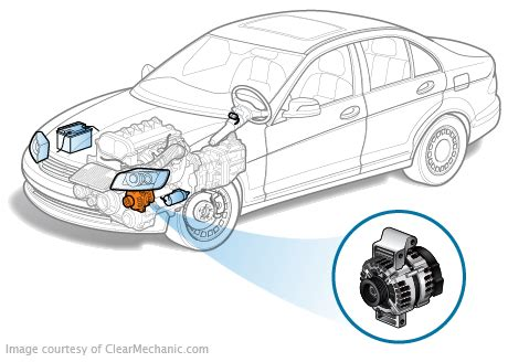 alternator replacement cost repairpal estimate