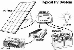 diy solar panel system how to build it cheaply inplix With solar power diagram