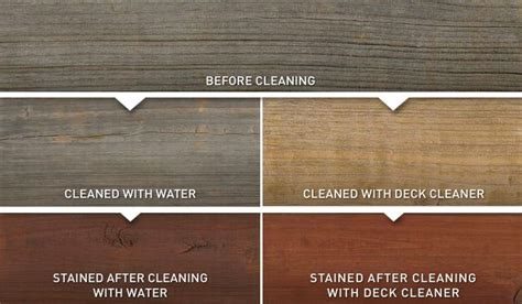 lowes stain colors discover wood stain colors and for your deck and more at