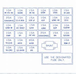 Kia Optima 2002 Fuse Box  Block Circuit Breaker Diagram