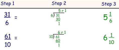 Miss Kahrimanis's Blog Converting Between Improper Fractions And Mixed Numbers