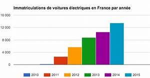 Nombre De Voiture En France : bornes recharge paca ~ Maxctalentgroup.com Avis de Voitures
