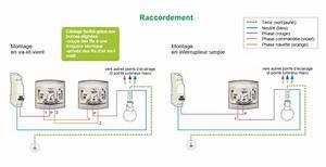 beau nfc 15 100 salle de bain 15 schema electrique With nfc 15 100 salle de bain