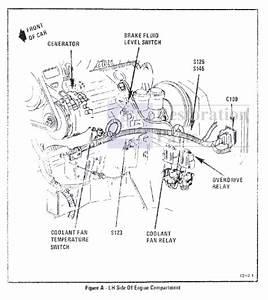 1996 Corvette Engine Compartment Diagram