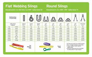 Synthetic Sling Working Load Limit Guide