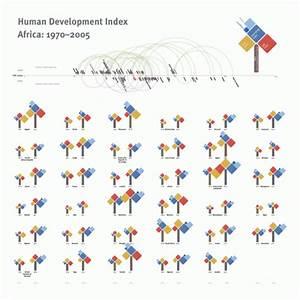 Diagram  Hdi Tree  U2013 Isabelmeirelles Com