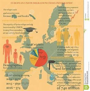 EU Migration Crisis Infographic Stock Vector - Image: 66446964