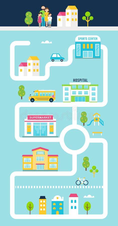Устойчивое развитие городов