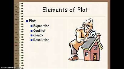 Story Elements Short Writing Step Stories Plan