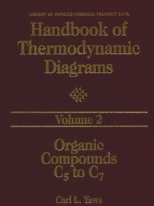 Handbook Of Thermodynamic Diagrams Volume2