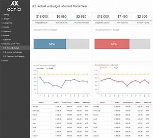 budget to actual template - excel dashboard examples adnia solutions