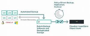 Simplifying Enterprise Data Protection With Rubrik