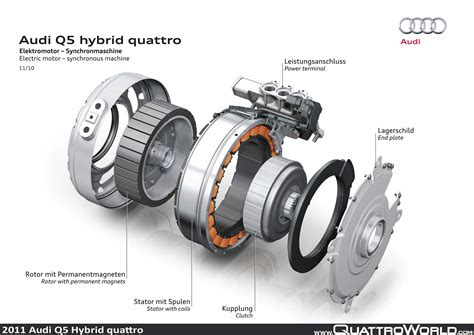 Electric Motor System by The Audi Q5 Hybrid Quattro Quattroworld