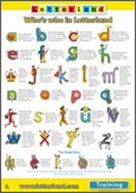 141 best letterland images in 2017 alphabet phonics 580 | 778313d062800ad33bc3393692fb637c letter song abc activities