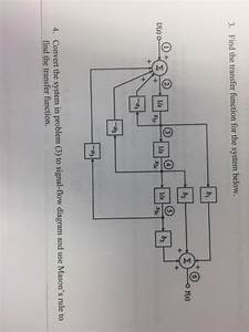Solved  Find The Transfer Function For The System Below  4