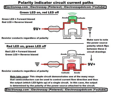 Illustrative Diagram Current Path Through Indicator