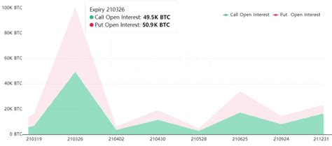 Bitcoin Is Braced For A Huge $6 Billion Price Earthquake ...