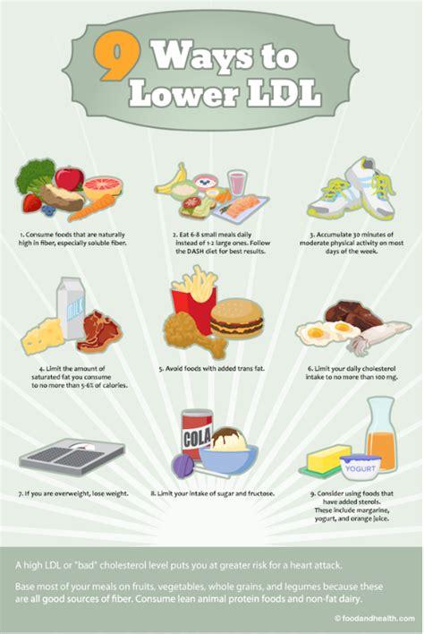 high cholesterol mens health trust  zealand