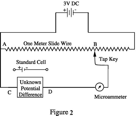 electricity potentiometer at null pointer physics stack exchange