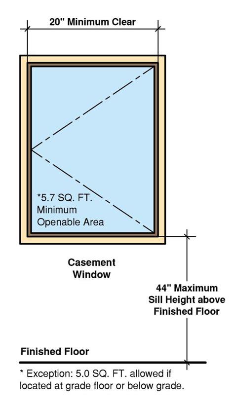 egress window requirements explained  illustrations