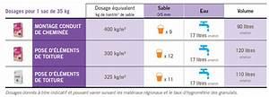 Dosage Ciment Pour Moulage : recouvrez vos murs et cloisons avec le ciment multibat lafarge ciment ~ Melissatoandfro.com Idées de Décoration