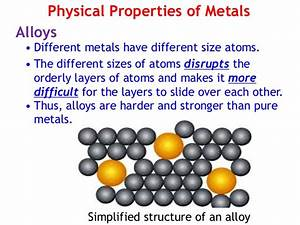 Properties Of Metals Slides