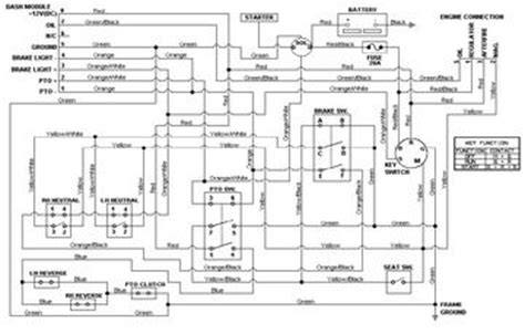 Cub Cadet Wiring Diagram Also
