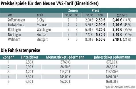 tarifzonen deutschland