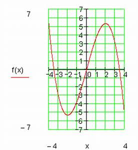 Kurvendiskussion Berechnen : kurvendiskussion beispiel 1 ~ Themetempest.com Abrechnung
