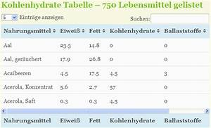 Kalorien Fett Eiweiß Kohlenhydrate Berechnen : kohlenhydrate tabelle abnehmen ohne sport die besten abnehmtipps ~ Themetempest.com Abrechnung