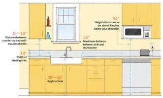 kitchen sink size guide kitchen numbers sink 64 important numbers every