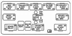 Diagram 2000 Gmc Sierra 1500 Fuse Box Diagram Full Version Hd Quality Box Diagram Diagramgerday Nowroma It