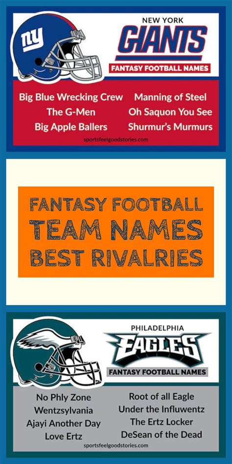 fantasy football names sorted  team